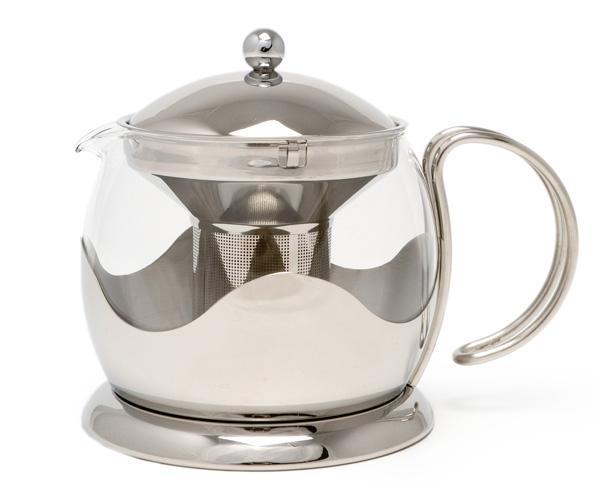 Make better tea in 2015!