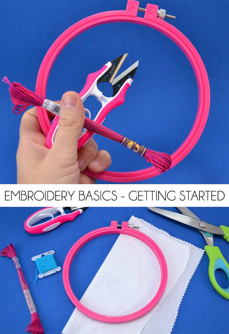 Embroidery Basics – Getting Started