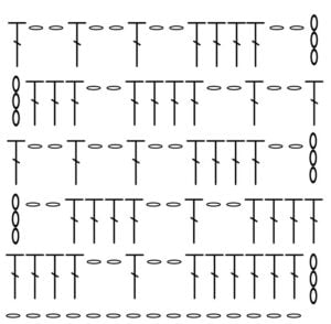 Starting out filet crochet can be incredibly confusing, but once you figure out (mostly how to count the stitches) it becomes just chains and double crochets and so easy!