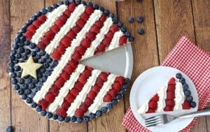 Show off your Patriotism and love of all things red, white and blue with these awesome Fourth of July crafts and recipes for every skill level!